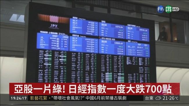 殖利率曲線倒掛 美經濟衰退警訊? | 華視新聞