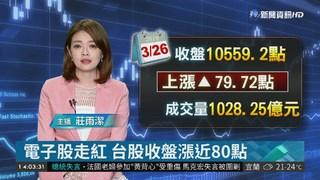 電子股走紅 台股收盤漲近80點