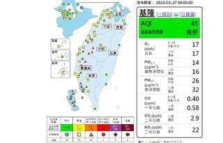南部空污嚴重 26測站空品不良