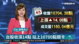 台股收漲14點 站上10700點關卡