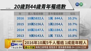 【台語新聞】青年罹癌占總人數1成 女性乳癌最多