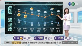 把握好天氣! 週三鋒面到 東、北部降溫局部雨