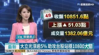 大立光漲逾5% 助攻台股站穩10800大關