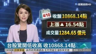台股驚開低收高 收10868.14點