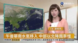 東北季風增強 北台灣濕涼高溫25度