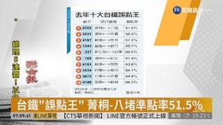 """台鐵""""誤點王"""" 菁桐-八堵準點率51.5%"""