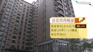 【午間搶先報】雙北房租5年漲逾5% 連51個月上漲