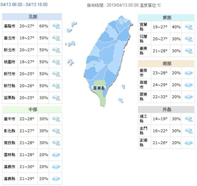 北季風減弱 北臺灣氣溫回升 | 華視新聞