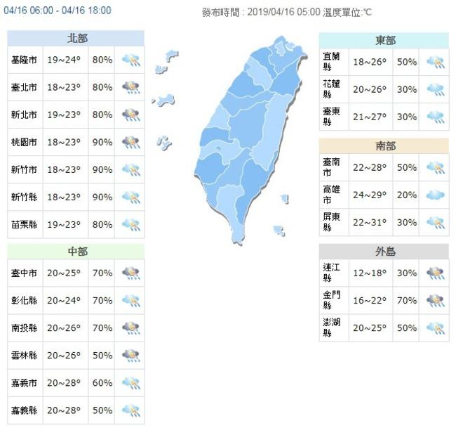 出門帶傘! 各地持續間歇性陣雨 | 華視新聞