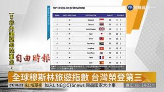 全球穆斯林旅遊指數 台灣榮登第三