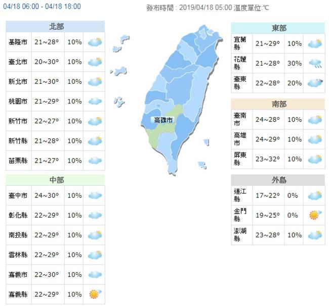 各地高溫可達32度 外出防曬防中暑 | 華視新聞