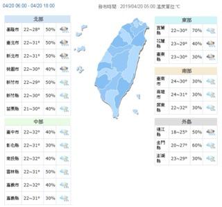 白天高溫達31度 西半部留意局部大雨