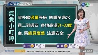 熱! 週二-週四高溫33度 注意防曬多喝水