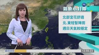 北部宜花舒適 北.東短暫陣雨 週日天氣較穩定