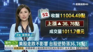 美股走跌不影響 台股逆勢漲36.76點!