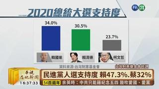 【台語新聞】台灣制憲基金會:賴代表綠贏面較大