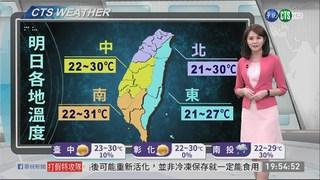 把握六日好天氣 北高溫28度
