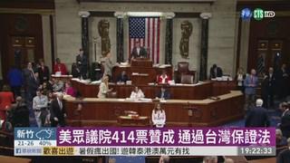 美通過台灣保證法 促對台軍售常態化