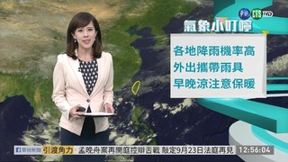 各地降雨機率高 白天溫度回升不多