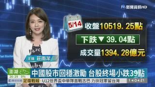 中國股市回穩激勵 台股終場小跌39點