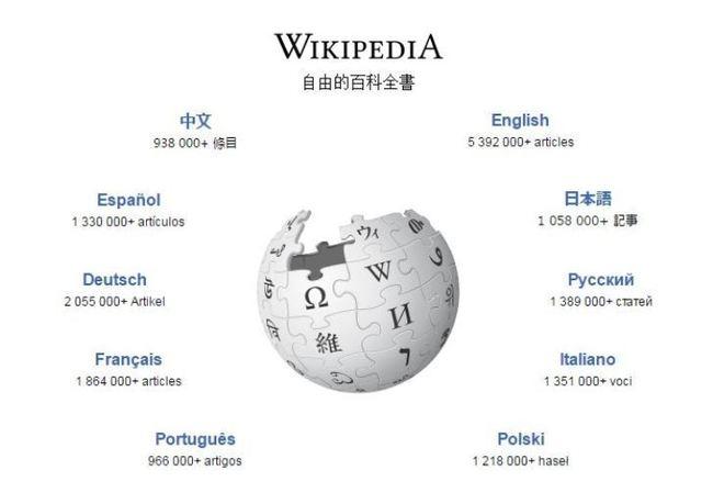 維基百科遭殃?官方證實:中國封鎖所有語言版本 | 華視新聞