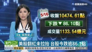 美股翻紅未拉抬 台股今跌逾86.1點