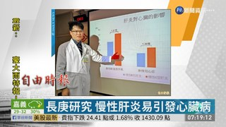 長庚研究 慢性肝炎易引發心臟病