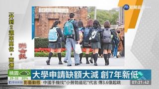 大學申請缺額大減 創7年新低