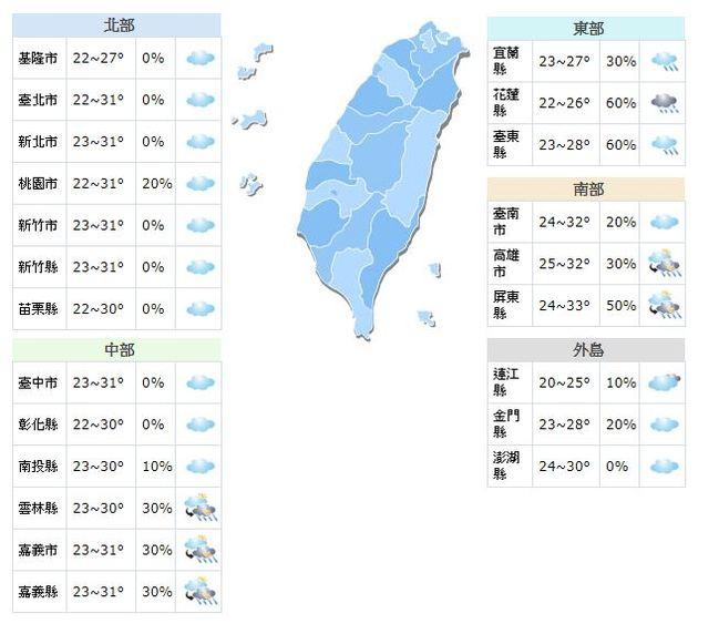 周末高溫破30度 下周鋒面報到全台轉涼 | 華視新聞