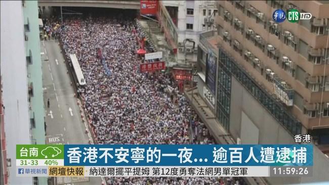 香港最混亂的一夜... 逾百人遭逮捕   華視新聞