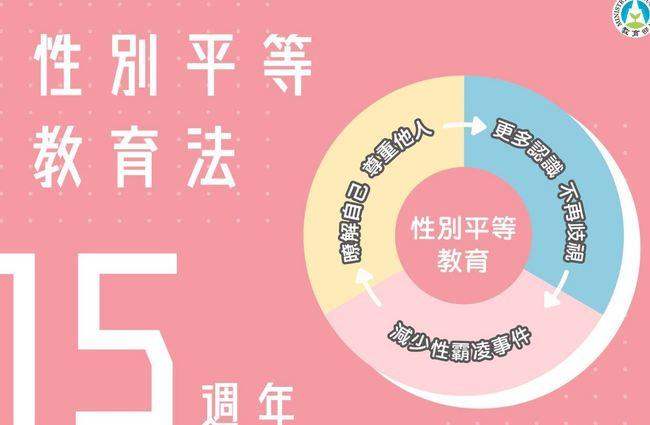 性平教育法15週年 教育部盼消弭歧視 | 華視新聞