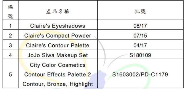 5款化妝品疑含「致癌石綿」 食藥署即刻下架 | 華視新聞
