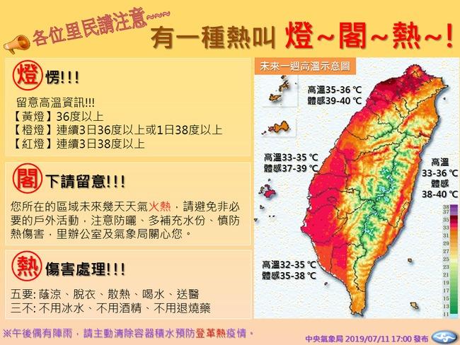 2300萬「開山里民」注意! 未來一週會熱到爆 | 華視新聞