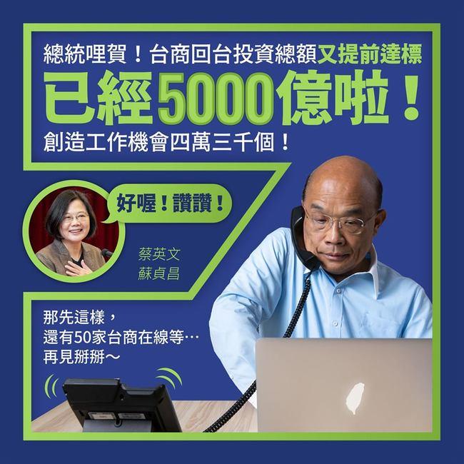 台商回流破5000億 蘇貞昌:下半年拚落實   華視新聞