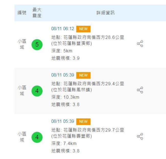 花蓮清晨連3震 氣象局:不排除還有規模5以上地震 | 華視新聞