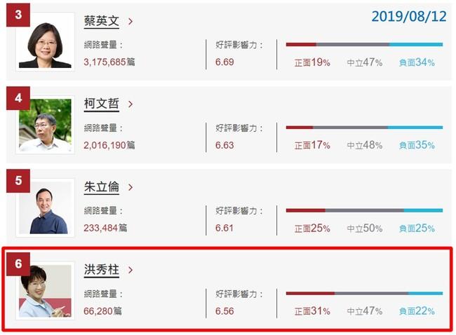 【網路溫度計】台南整片綠?柱柱姐衝艱困選區 大數據告訴你支持者挺不挺   華視新聞