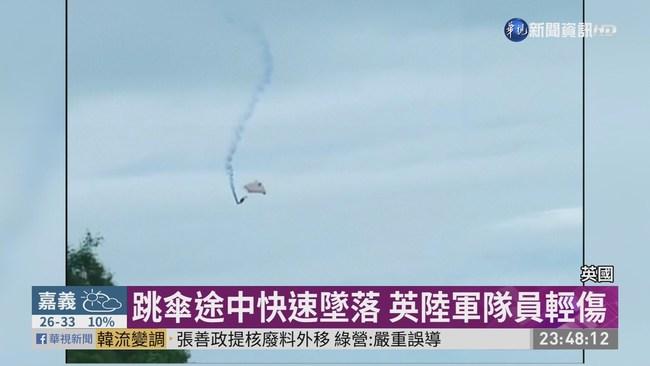 跳傘途中快速墜落 英陸軍隊員輕傷 | 華視新聞