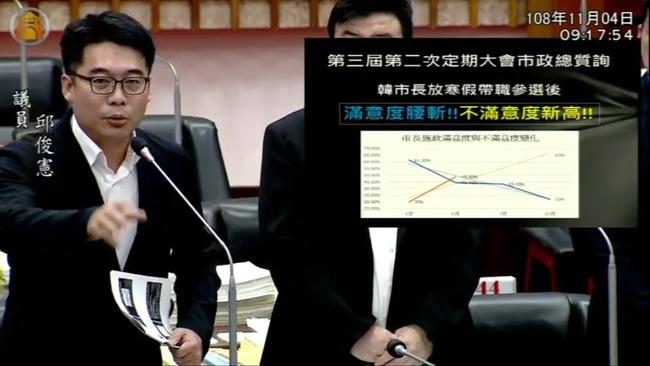 韓國瑜滿意度若破50% 高市議員賭100隻烤鴨 | 華視新聞