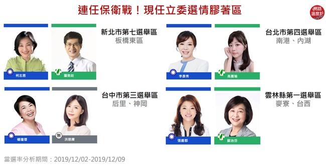 【網路溫度計】選戰溫度計/當選率「麻花式拉鋸」 全台立委選情最膠著10選區 | 華視新聞