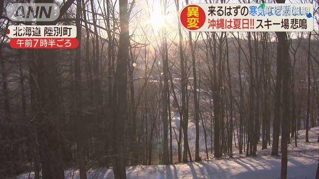 札幌暖冬破紀錄 58年來首度沒積雪! | 華視新聞