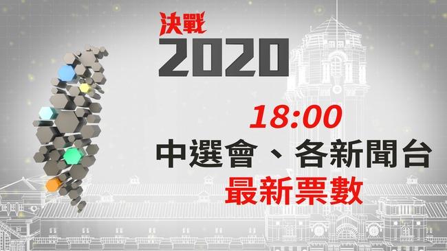 18:00》如火如荼開票中!各台最新票數看這裡 | 華視新聞