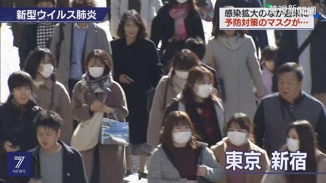 日網拍口罩哄抬價格狀況嚴重 業者急呼籲...   華視新聞
