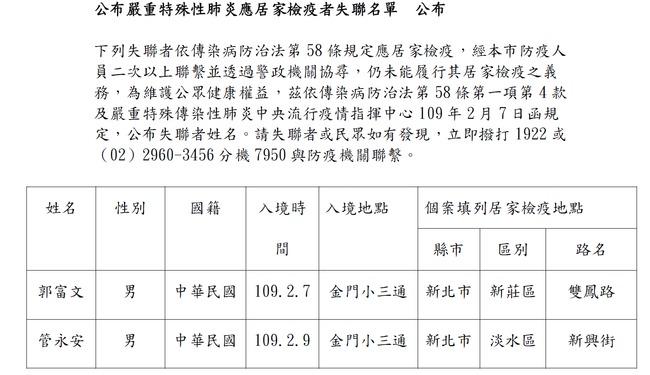 新北居家檢疫又2人失聯 協尋「郭富文、管永安」! | 華視新聞