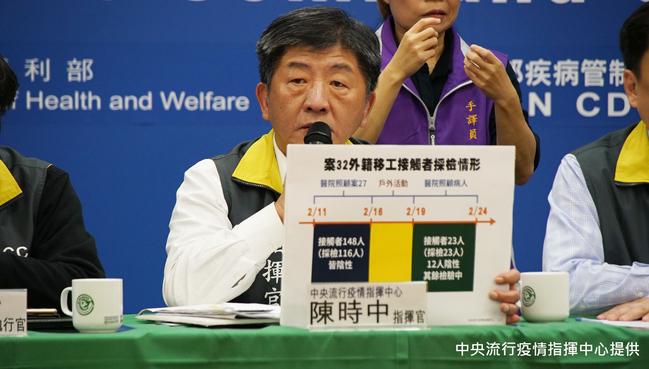 案32非法看護「衍生多問題」 陳時中微怒回應   華視新聞