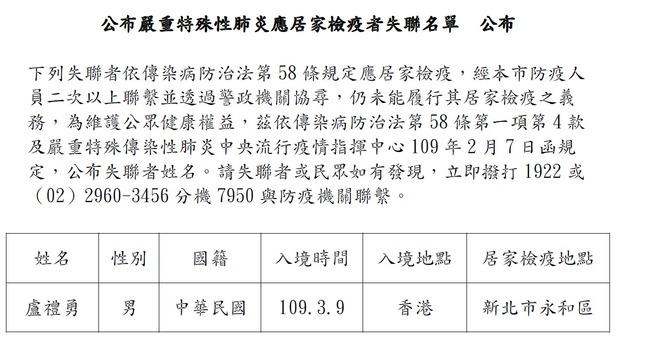 【更新】永和盧禮勇居家檢疫失聯! 警方台北找到人   華視新聞