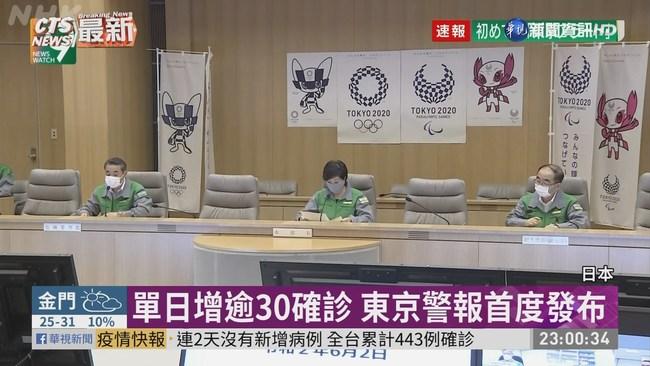 單日增逾30確診 東京警報首度發布   華視新聞