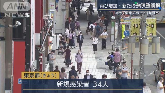 單日新增34人確診 日本啟動東京警報 | 華視新聞