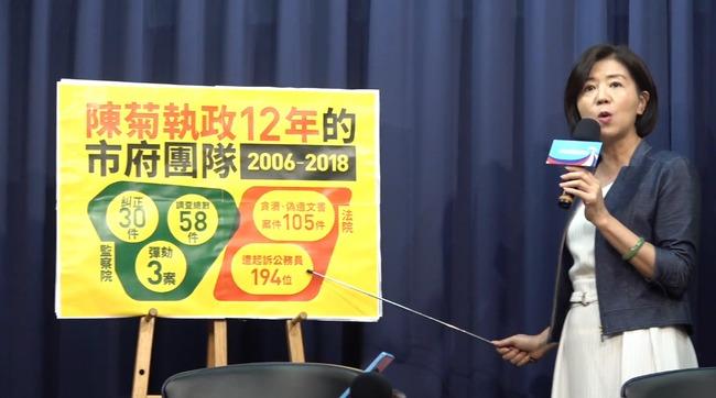 批陳菊貪腐綠吹捧 國民黨:對台人權民主有貢獻的人很多 | 華視新聞