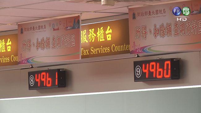 報稅拖到過期了?! 國稅局:被查到前補繳免罰 | 華視新聞