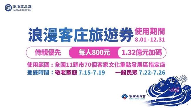 客委會 「浪漫客庄旅遊券」每人8百元!8月上路 | 華視新聞
